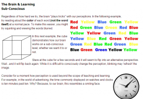 Sample from Accommodating All Learners Course #3