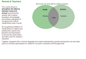 Sample from Recognizing Early-onset Mental Health Disorders in Children and Adolescents #1