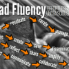 What is iPad Fluency?
