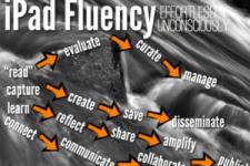 What is iPad Fluency?