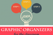 Why use Graphic Organizers in the Classroom?