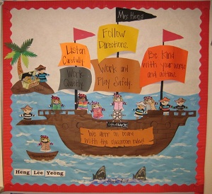 This back to school bulletin board uses a pirate theme to draw in the attention of students while reinforcing some of the classroom rules.