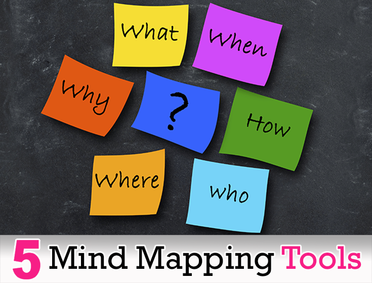 Mind Mapping Tools Professional Learning Board - Mapping tools