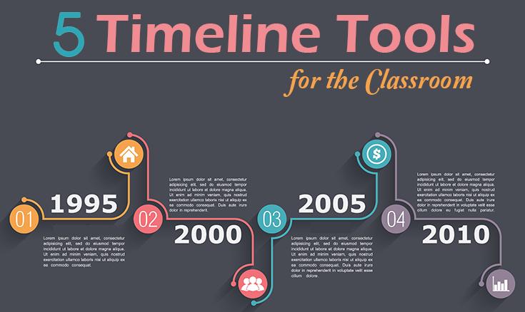 online timeline