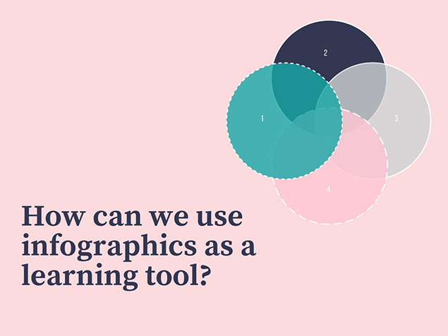 How can we use Infographics as a learning tool?